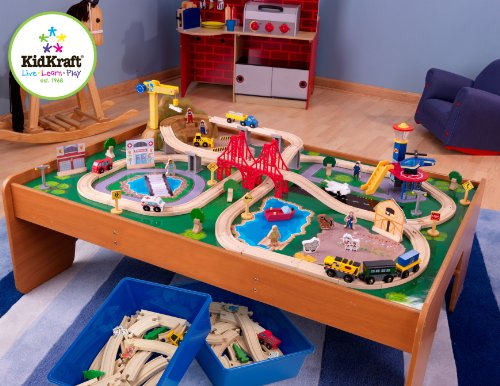 Train Table Buying Guide and Tips | Toy Train Center