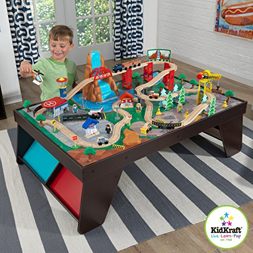 18 Kidkraft Wooden Train Table | Toy Train Center